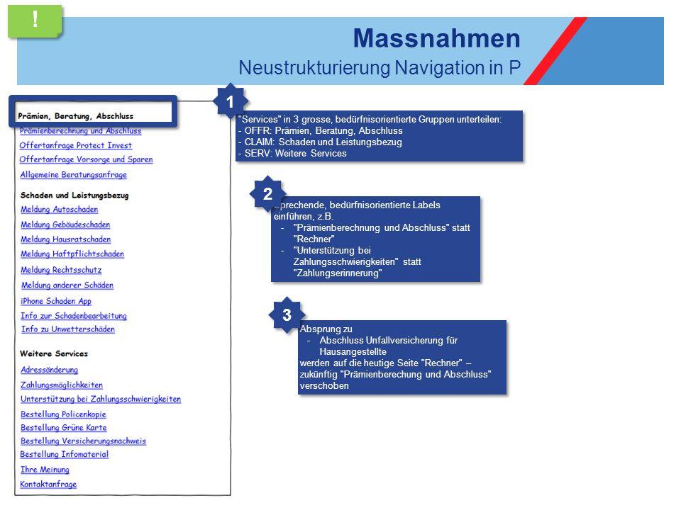 Massnahmen ! Neustrukturierung Navigation in P 1 2 3
