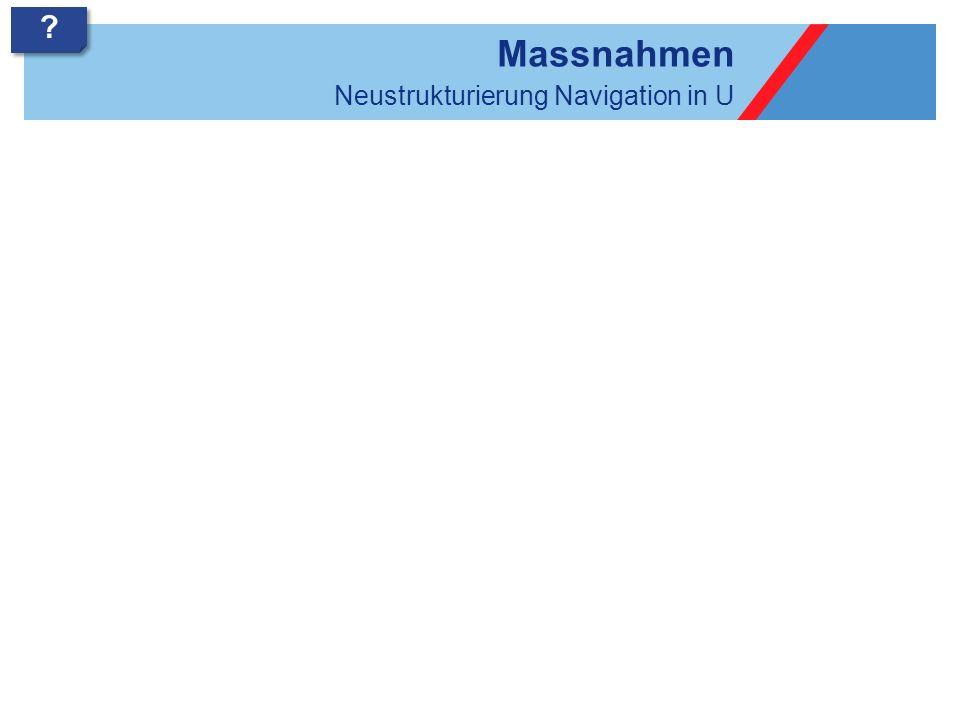 Massnahmen Neustrukturierung Navigation in U