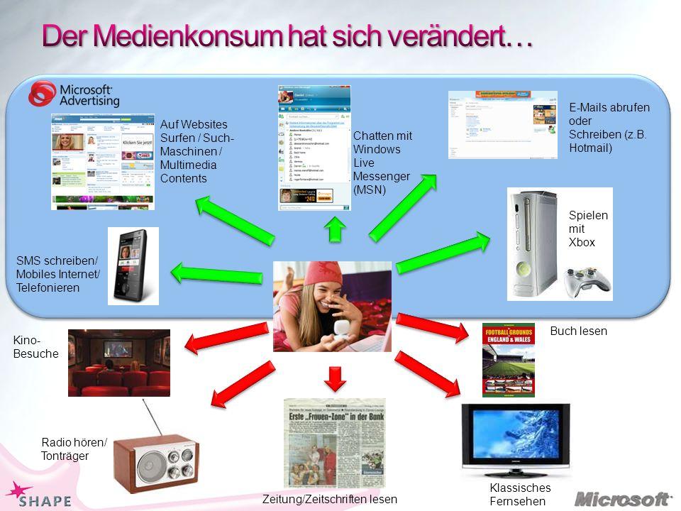 Der Medienkonsum hat sich verändert…