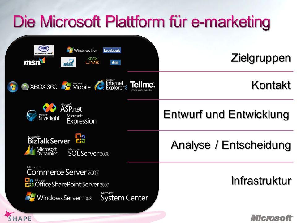 Die Microsoft Plattform für e-marketing