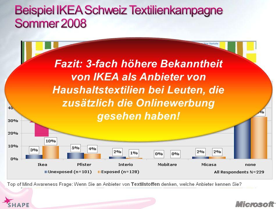 Beispiel IKEA Schweiz Textilienkampagne Sommer 2008