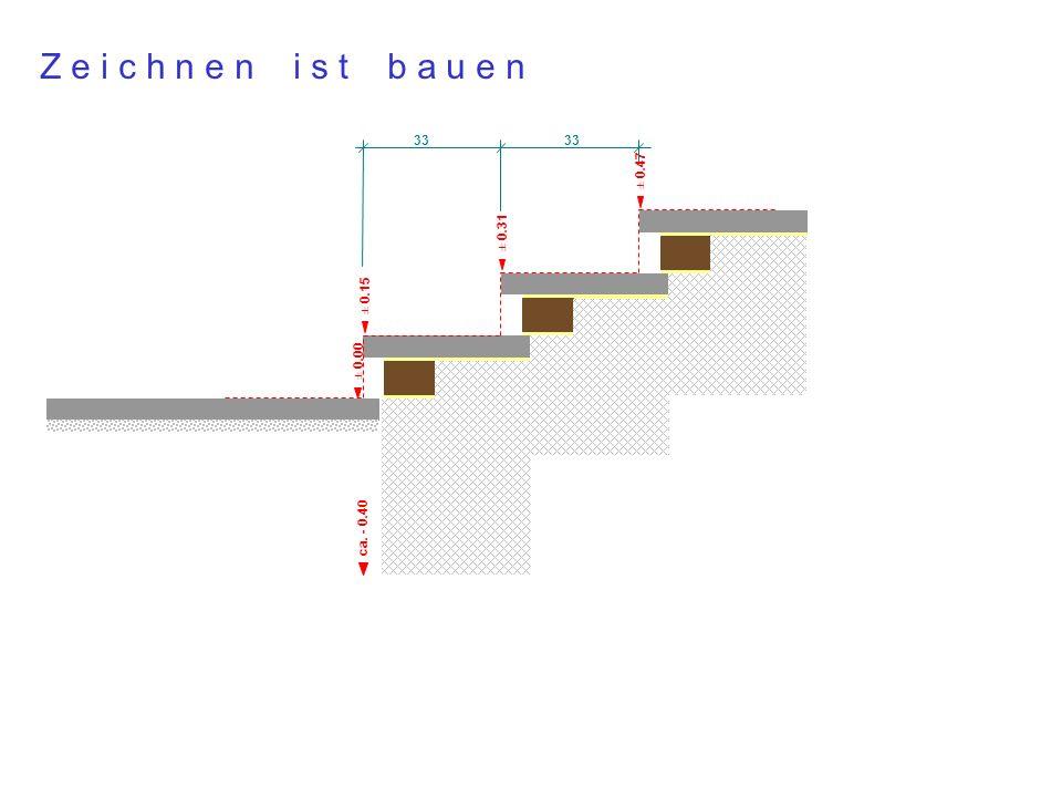 Z e i c h n e n i s t b a u e n 33 33 ± 0.47 ± 0.31 ± 0.15 ± 0.00