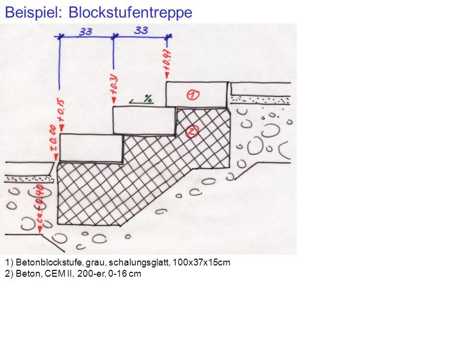 Beispiel: Blockstufentreppe