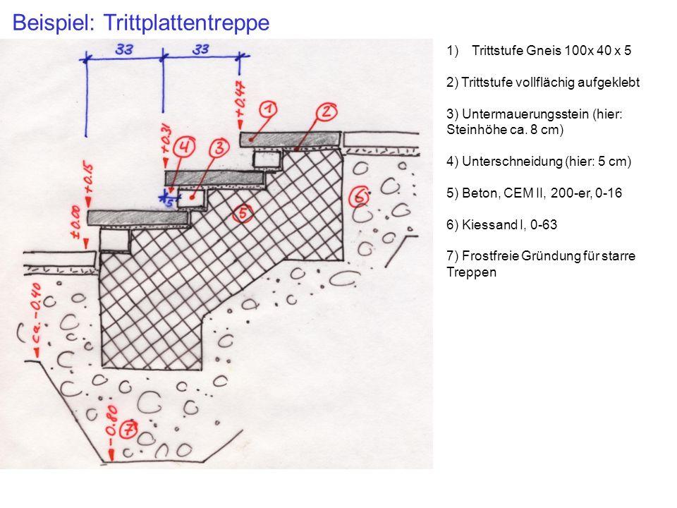 Beispiel: Trittplattentreppe