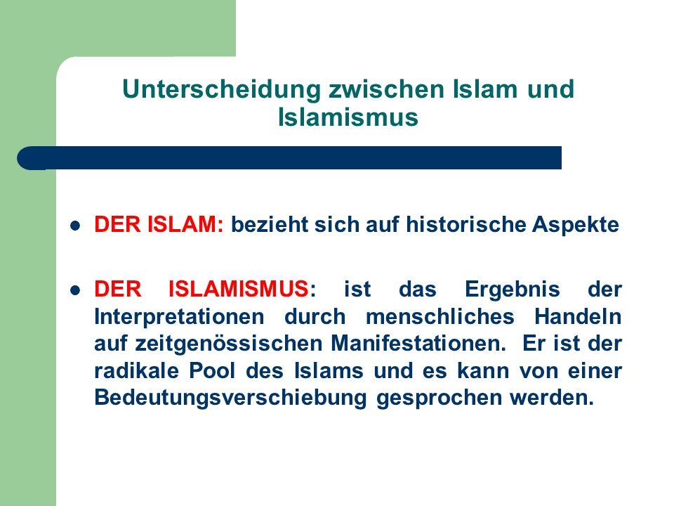 Unterscheidung zwischen Islam und Islamismus