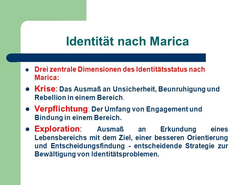 Identität nach Marica Drei zentrale Dimensionen des Identitätsstatus nach Marica: