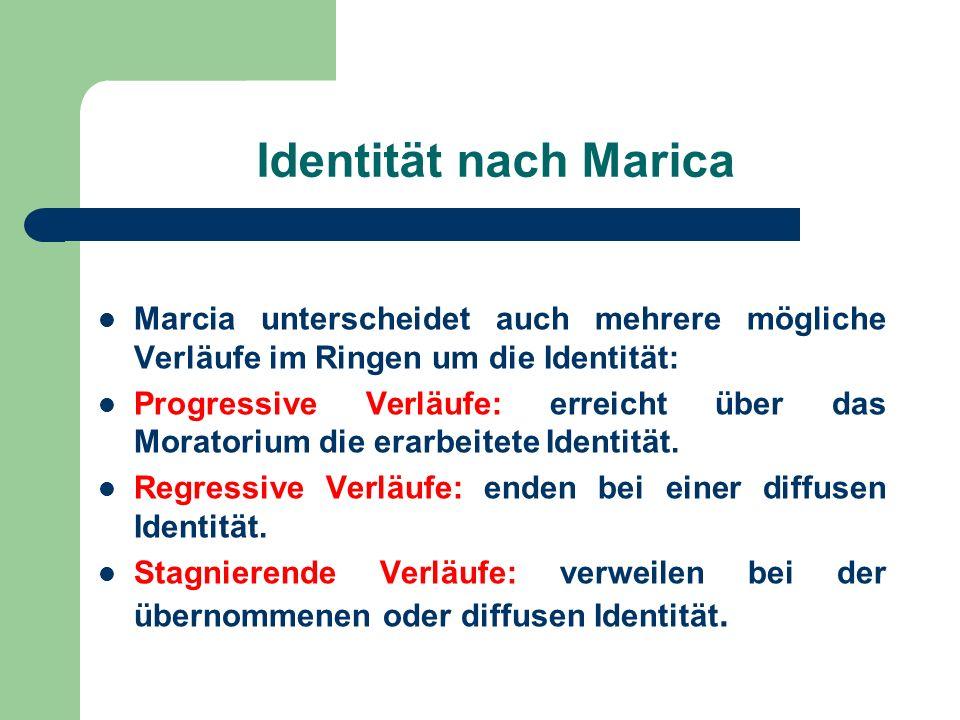 Identität nach Marica Marcia unterscheidet auch mehrere mögliche Verläufe im Ringen um die Identität: