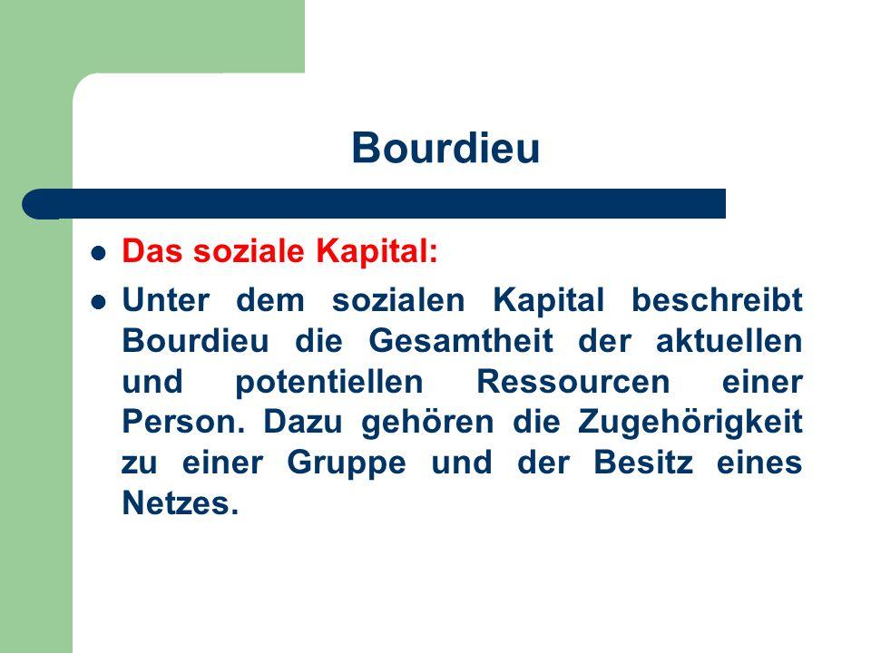 Bourdieu Das soziale Kapital: