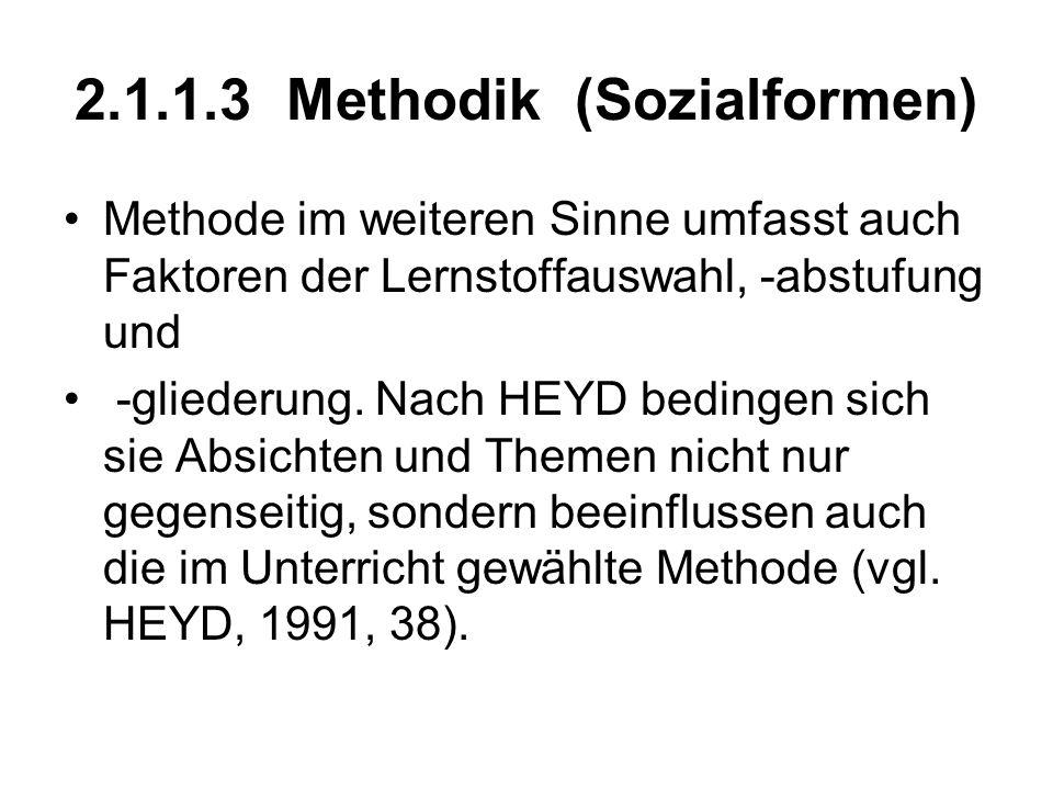 2.1.1.3 Methodik (Sozialformen)