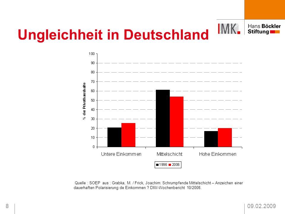 Ungleichheit in Deutschland