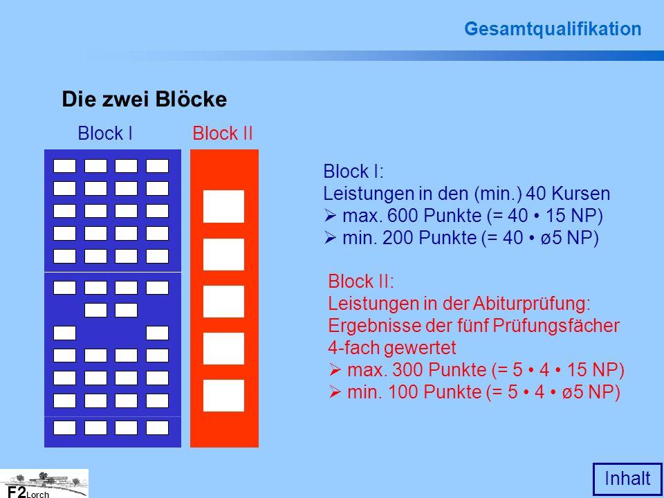 Die zwei Blöcke Gesamtqualifikation Block I Block II Block I: