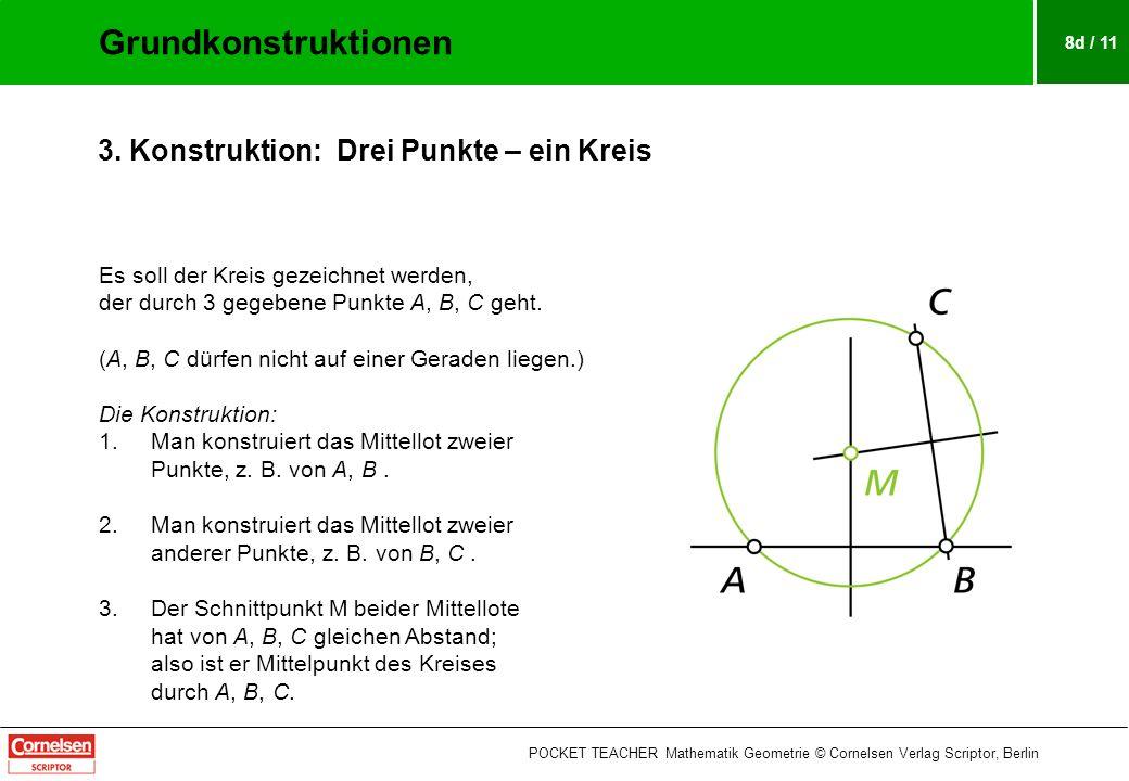Grundkonstruktionen 3. Konstruktion: Drei Punkte – ein Kreis