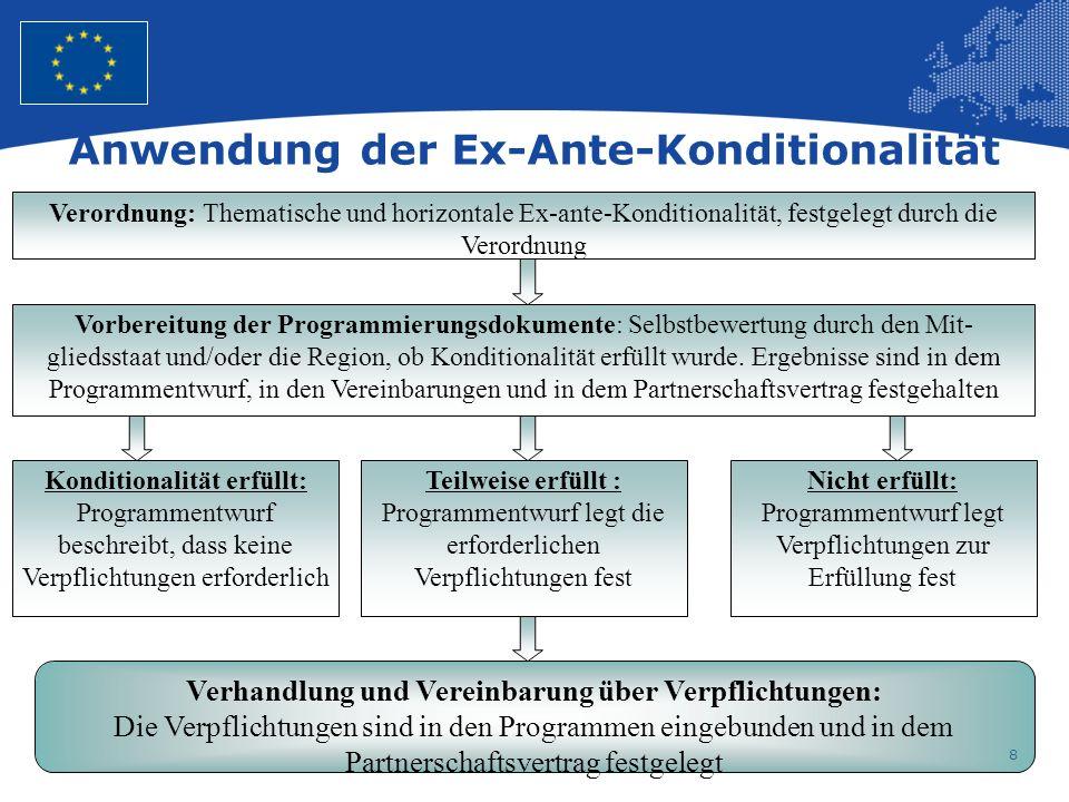 Anwendung der Ex-Ante-Konditionalität