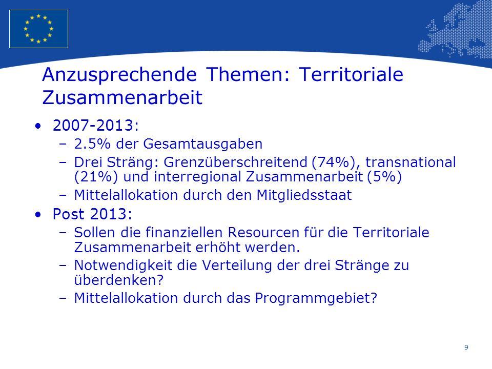 Anzusprechende Themen: Territoriale Zusammenarbeit