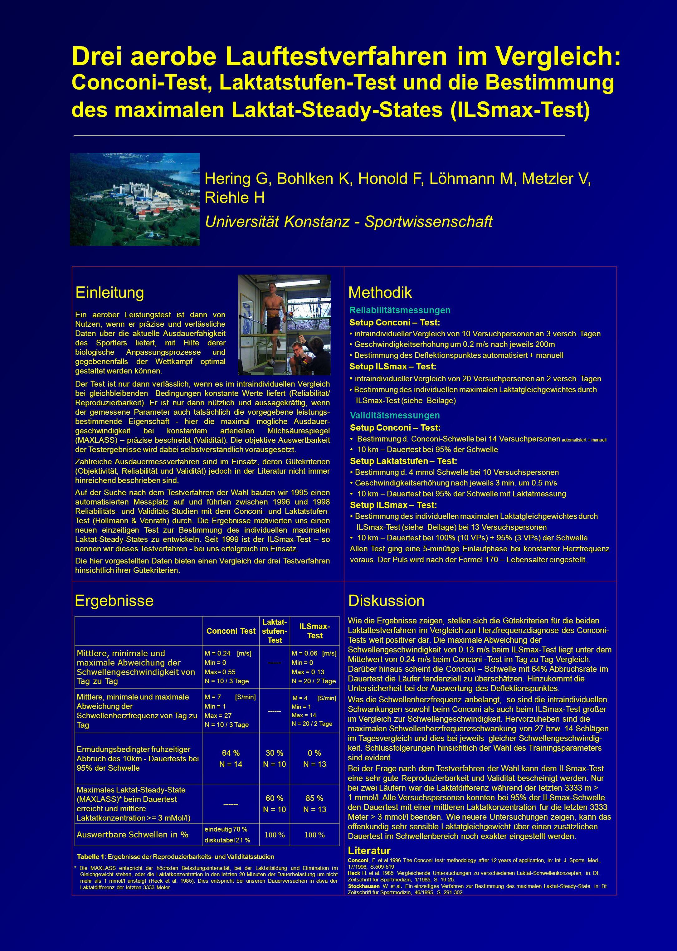 Drei aerobe Lauftestverfahren im Vergleich: Conconi-Test, Laktatstufen-Test und die Bestimmung des maximalen Laktat-Steady-States (ILSmax-Test)