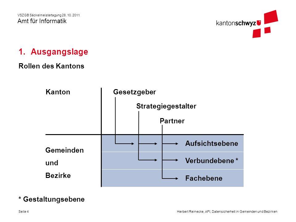 Ausgangslage Rollen des Kantons Kanton Gesetzgeber Strategiegestalter