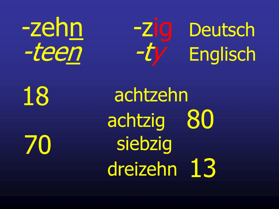 -zehn -zig Deutsch -teen -ty Englisch 18 80 70 13 achtzehn achtzig
