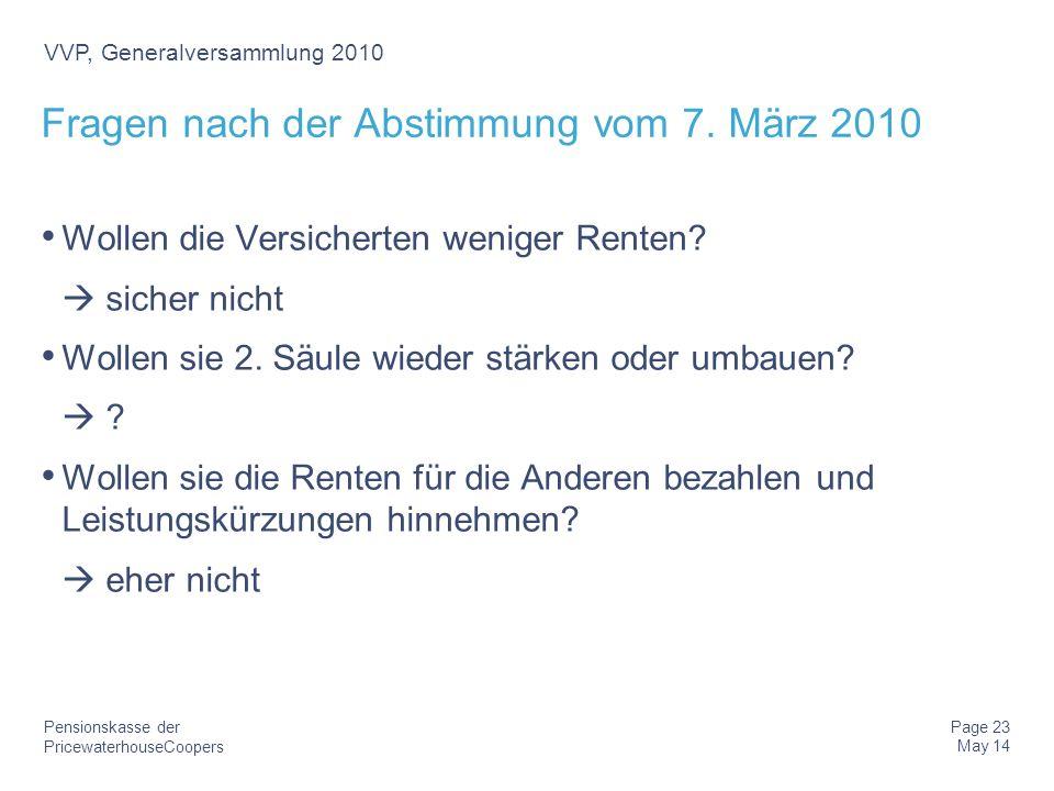 Fragen nach der Abstimmung vom 7. März 2010