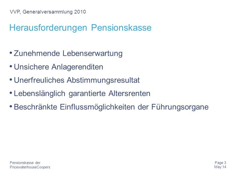 Herausforderungen Pensionskasse