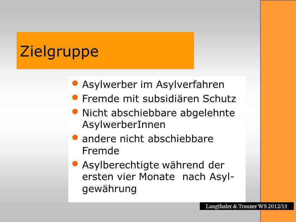 Zielgruppe Asylwerber im Asylverfahren Fremde mit subsidiären Schutz
