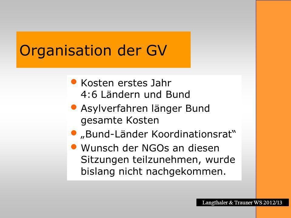Organisation der GV Kosten erstes Jahr 4:6 Ländern und Bund