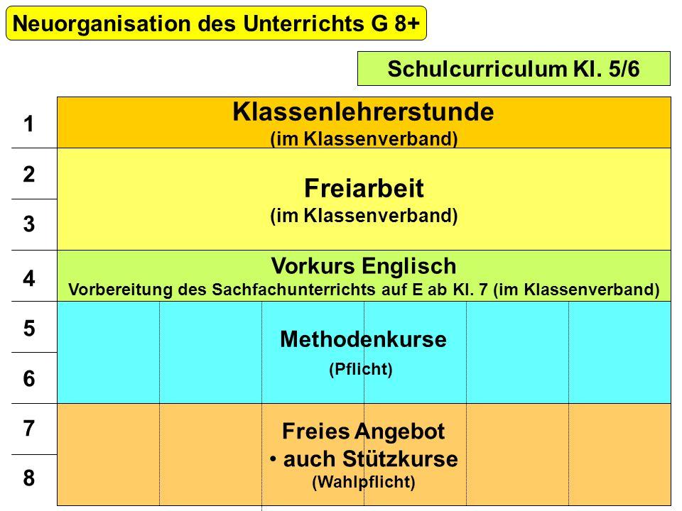 Klassenlehrerstunde (im Klassenverband) Freiarbeit (im Klassenverband)