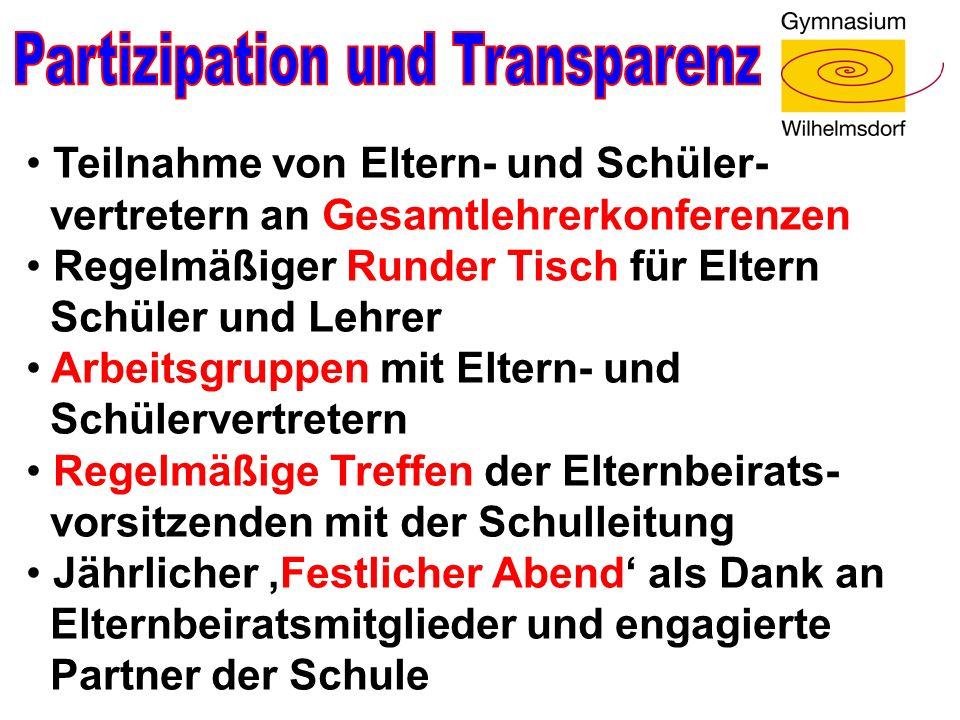 Partizipation und Transparenz