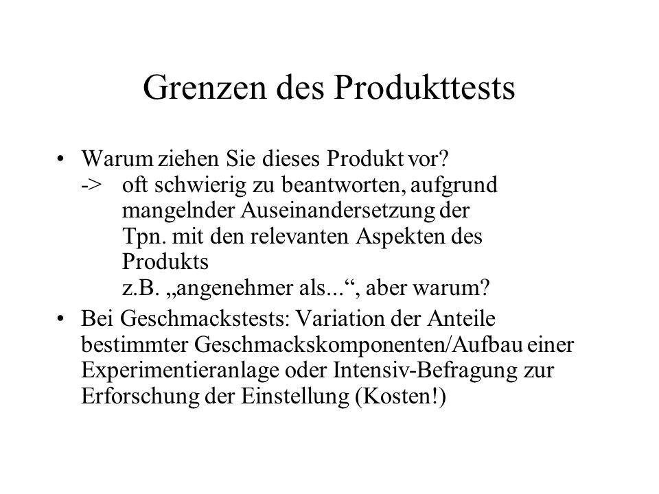 Grenzen des Produkttests