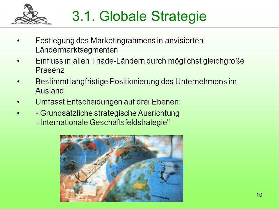 3.1. Globale Strategie Festlegung des Marketingrahmens in anvisierten Ländermarktsegmenten.