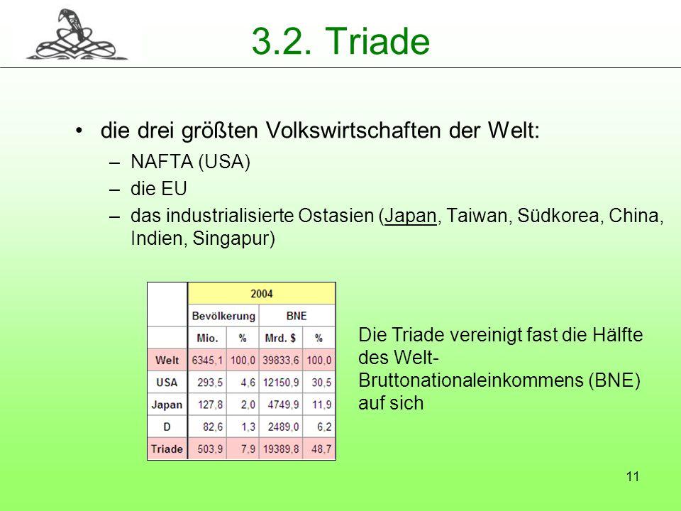 3.2. Triade die drei größten Volkswirtschaften der Welt: NAFTA (USA)