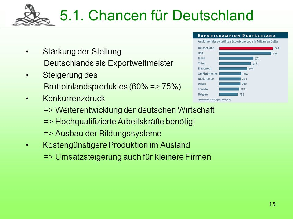 5.1. Chancen für Deutschland