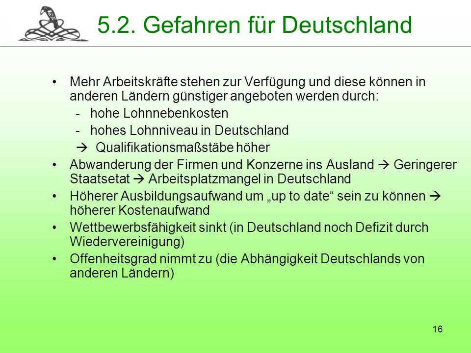 5.2. Gefahren für Deutschland