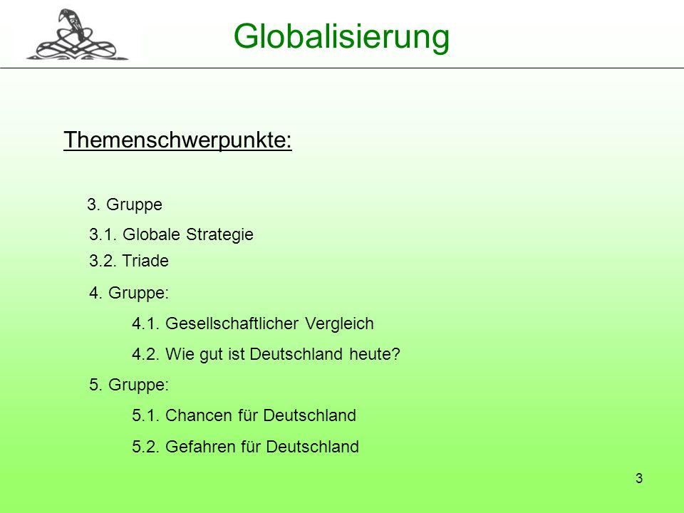 Globalisierung Themenschwerpunkte: 3. Gruppe 3.1. Globale Strategie