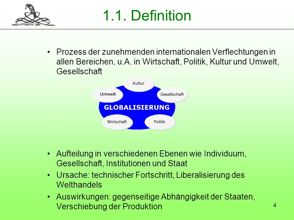1.1. Definition