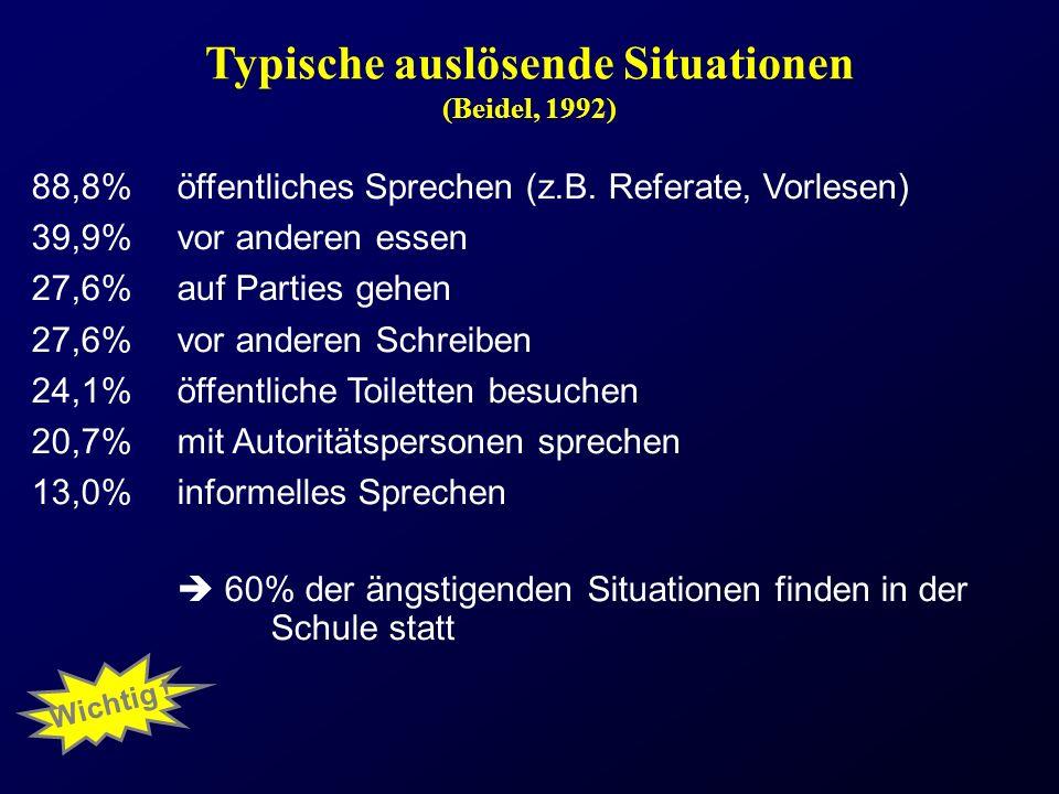 Typische auslösende Situationen (Beidel, 1992)