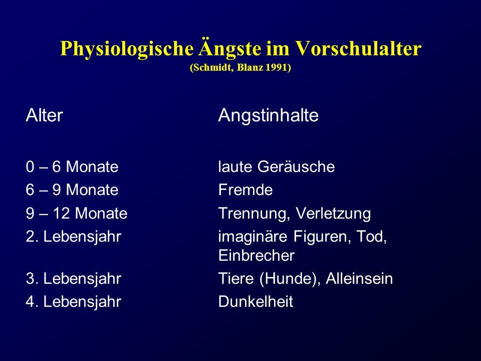 Physiologische Ängste im Vorschulalter (Schmidt, Blanz 1991)