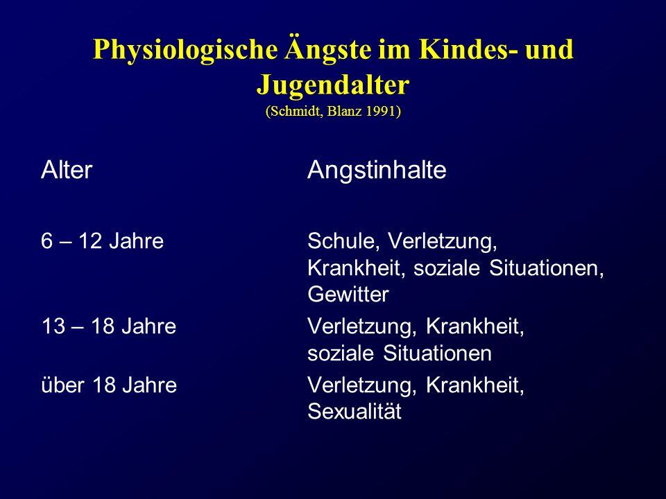 Physiologische Ängste im Kindes- und Jugendalter (Schmidt, Blanz 1991)