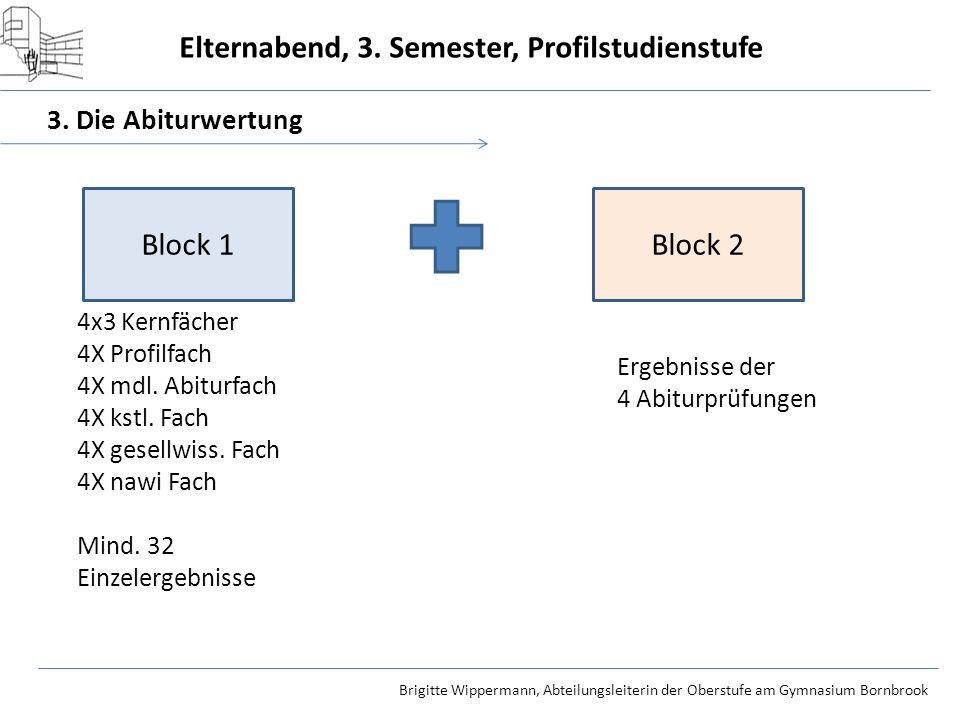 Block 1 Block 2 3. Die Abiturwertung 4x3 Kernfächer 4X Profilfach