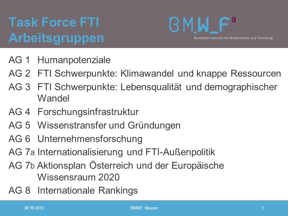 FTI-Internationalisierung