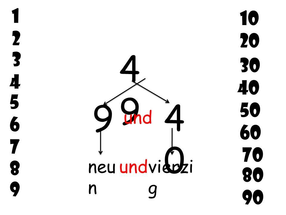 1 10 2 20 3 49 30 4 40 5 9 40 50 und 6 60 7 70 8 neun und vierzig 80 9 90