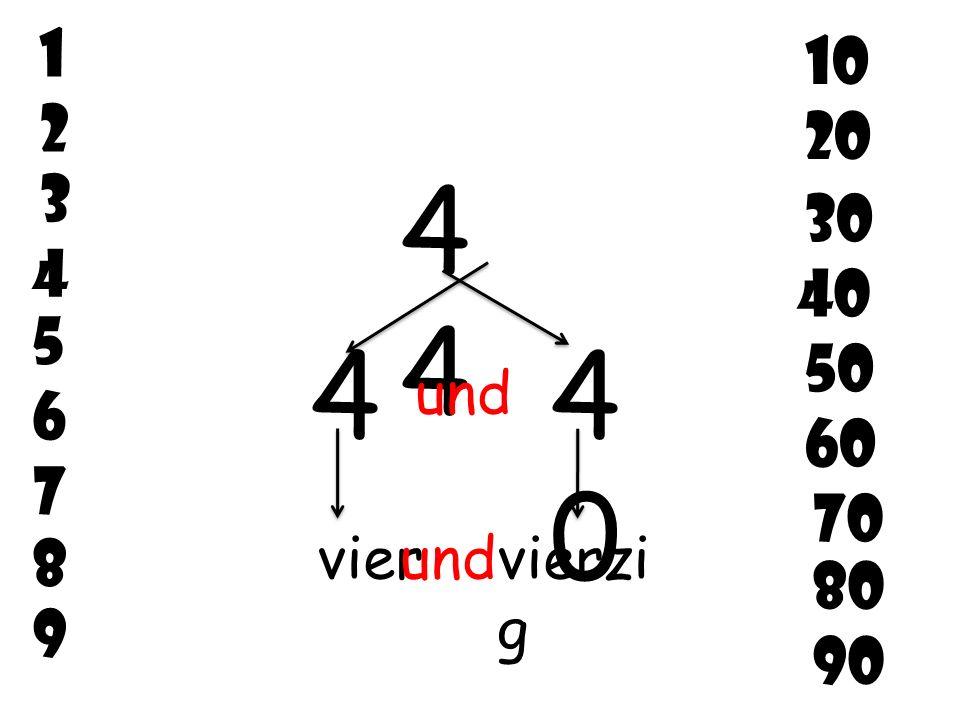 1 10 2 20 3 44 30 4 40 5 4 40 50 und 6 60 7 70 8 vier und vierzig 80 9 90