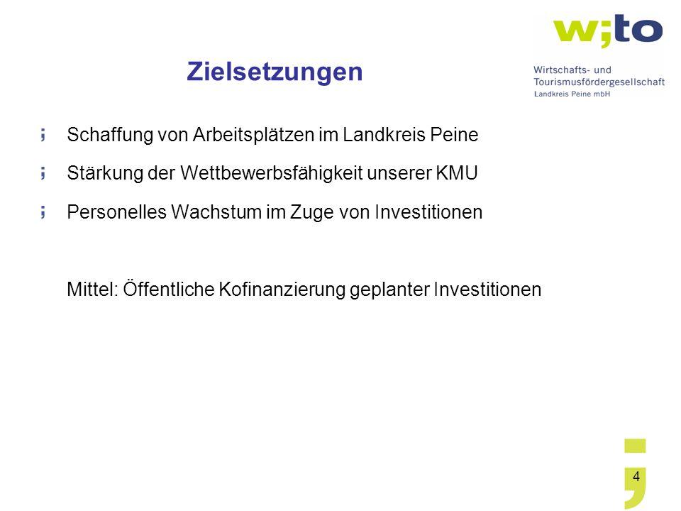 Zielsetzungen Schaffung von Arbeitsplätzen im Landkreis Peine