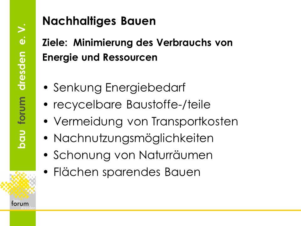 Senkung Energiebedarf recycelbare Baustoffe-/teile