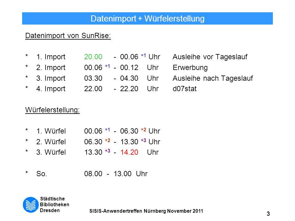 Datenimport + Würfelerstellung
