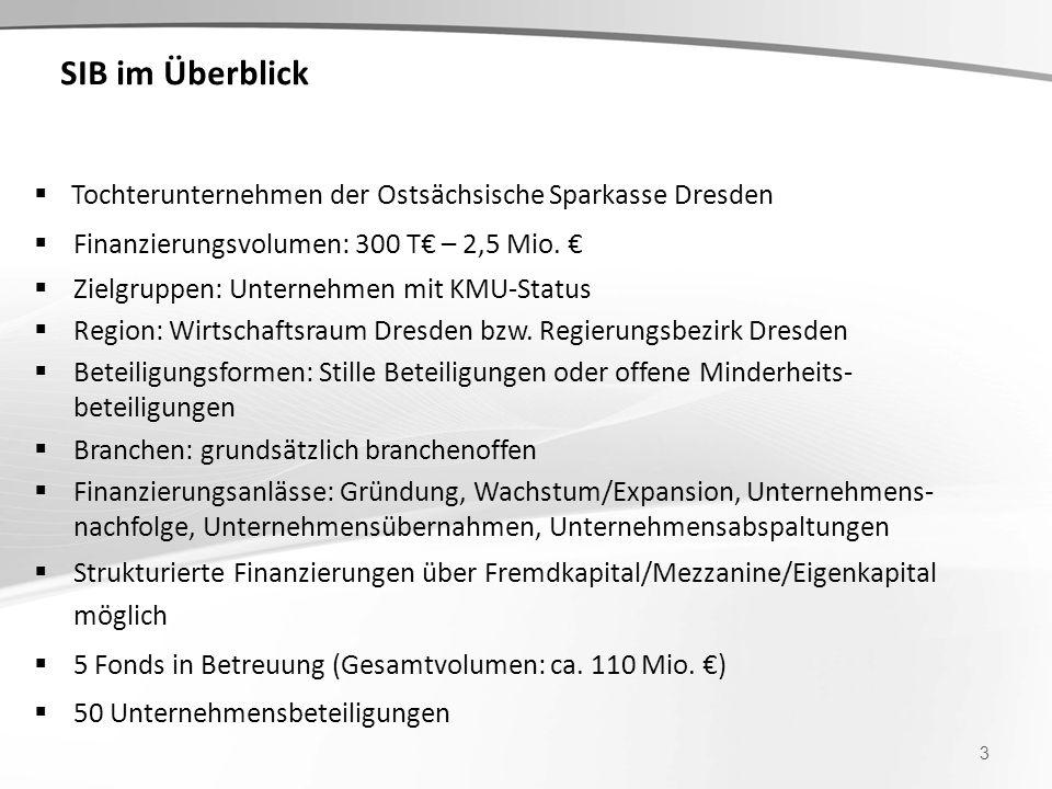 SIB im Überblick Tochterunternehmen der Ostsächsische Sparkasse Dresden. Finanzierungsvolumen: 300 T€ – 2,5 Mio. €