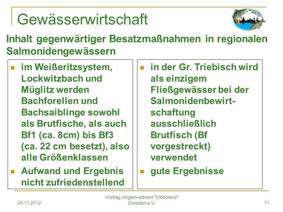 Vortrag Anglerverband Elbflorenz Dresden e.V.