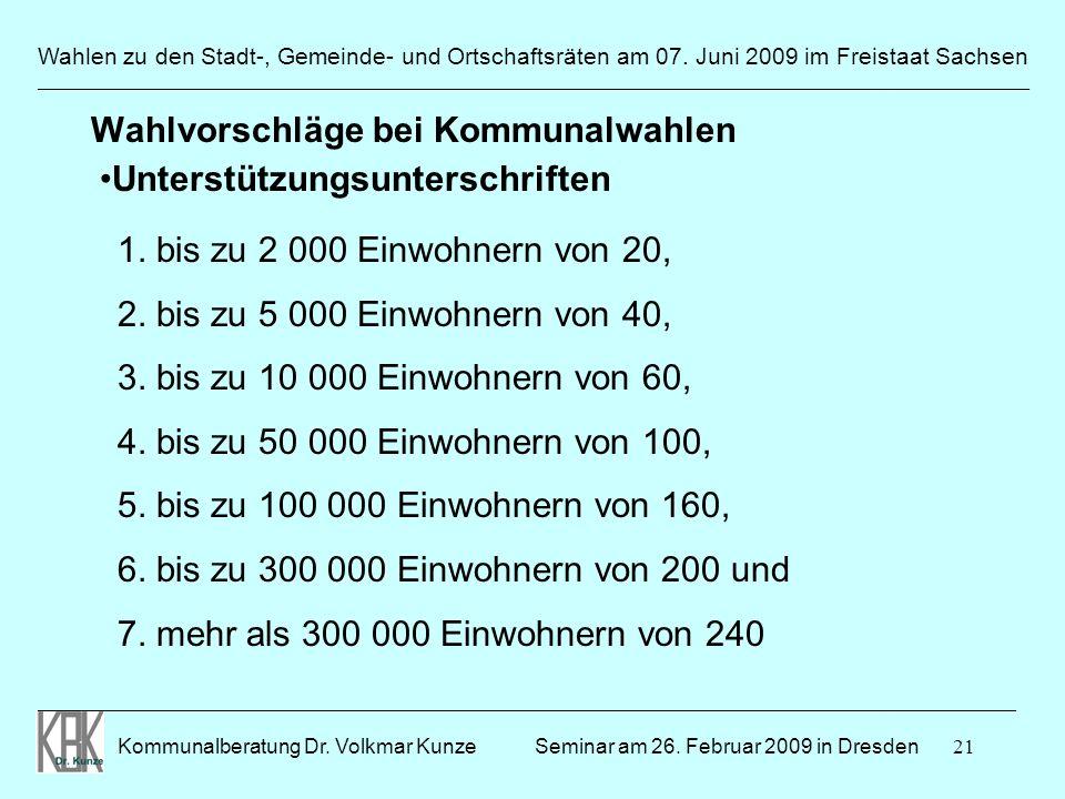Wahlvorschläge bei Kommunalwahlen