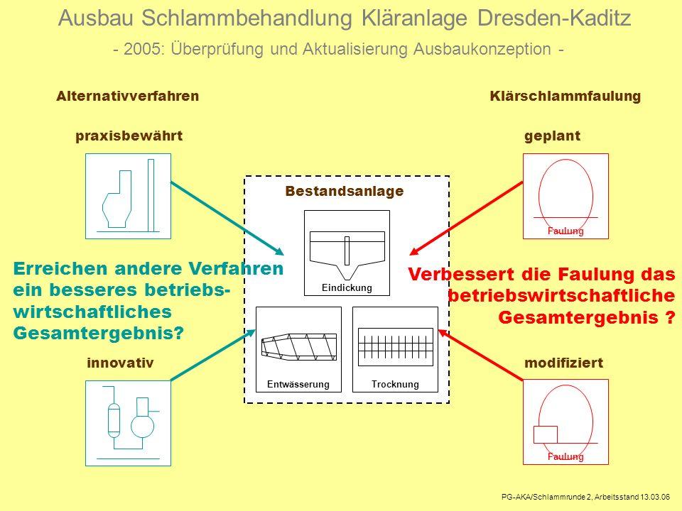 - 2005: Überprüfung und Aktualisierung Ausbaukonzeption -