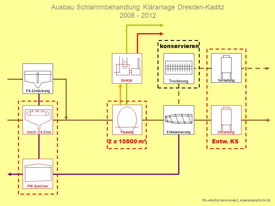 Ausbau Schlammbehandlung Kläranlage Dresden-Kaditz