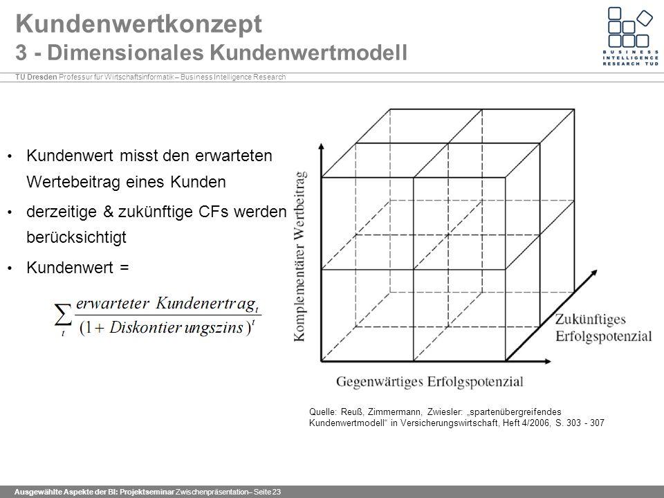 Kundenwertkonzept 3 - Dimensionales Kundenwertmodell